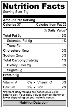 [Photo Credit: http://nutritiondata.self.com/facts/nut-and-seed-products/3163/2]